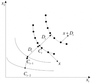 BLOG15 figure1